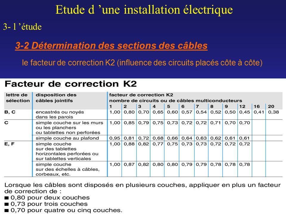 Etude d une installation électrique 3- l étude 3-2 Détermination des sections des câbles le facteur de correction K2 (influence des circuits placés cô