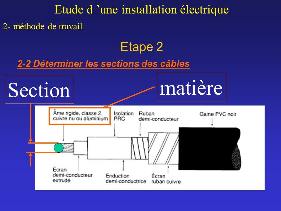 Etape 2 Etude d une installation électrique 2- méthode de travail 2-2 Déterminer les sections des câbles Section matière