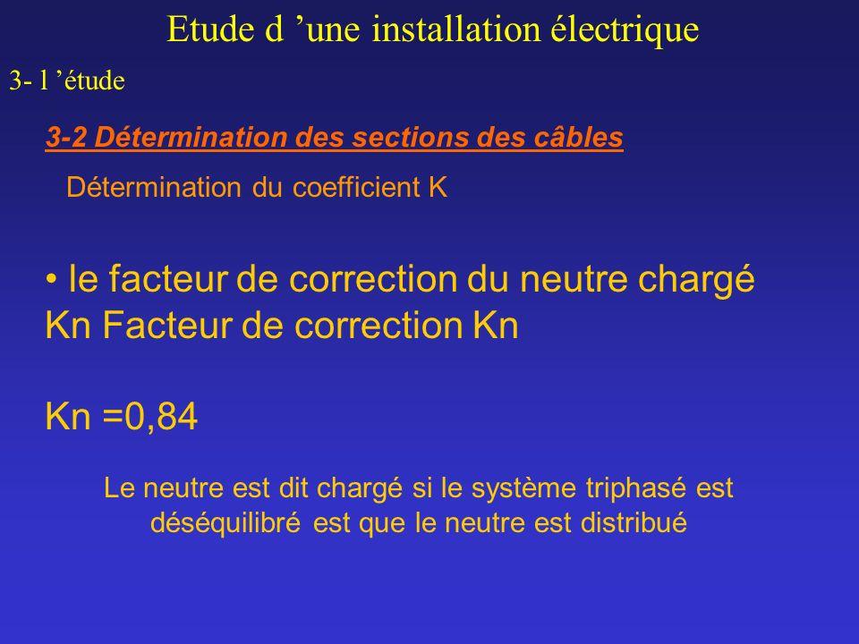 le facteur de correction du neutre chargé Kn Facteur de correction Kn Kn =0,84 Le neutre est dit chargé si le système triphasé est déséquilibré est qu