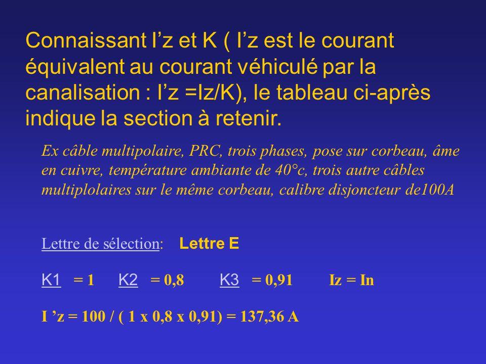 Connaissant Iz et K ( Iz est le courant équivalent au courant véhiculé par la canalisation : Iz =Iz/K), le tableau ci-après indique la section à reten