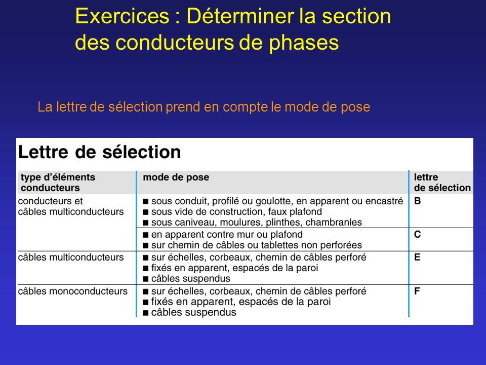 Exercices : Déterminer la section des conducteurs de phases La lettre de sélection prend en compte le mode de pose