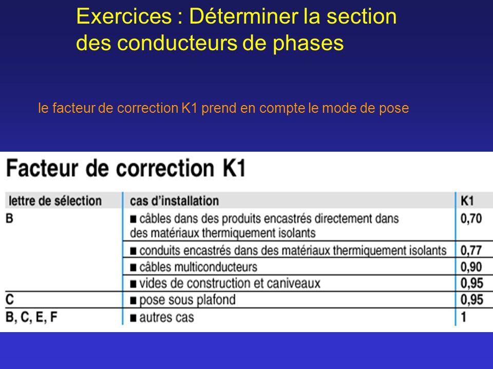 le facteur de correction K1 prend en compte le mode de pose Exercices : Déterminer la section des conducteurs de phases