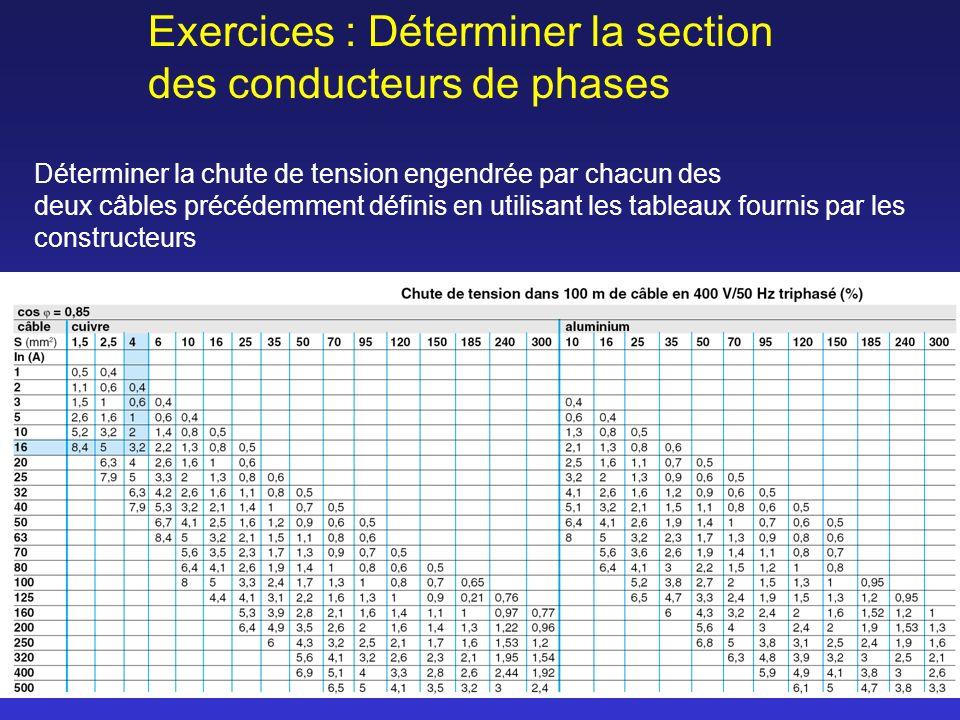 Exercices : Déterminer la section des conducteurs de phases Déterminer la chute de tension engendrée par chacun des deux câbles précédemment définis e