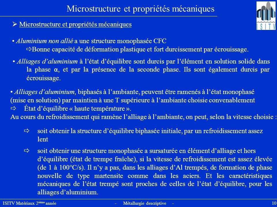 ISITV Matériaux 2 ième année - Métallurgie descriptive - 10 Microstructure et propriétés mécaniques Aluminium non allié a une structure monophasée CFC
