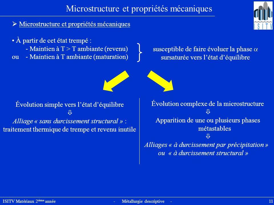 ISITV Matériaux 2 ième année - Métallurgie descriptive - 11 Microstructure et propriétés mécaniques À partir de cet état trempé : - Maintien à T > T a