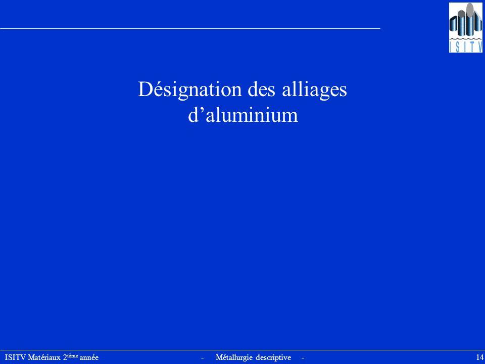 ISITV Matériaux 2 ième année - Métallurgie descriptive - 14 Désignation des alliages daluminium