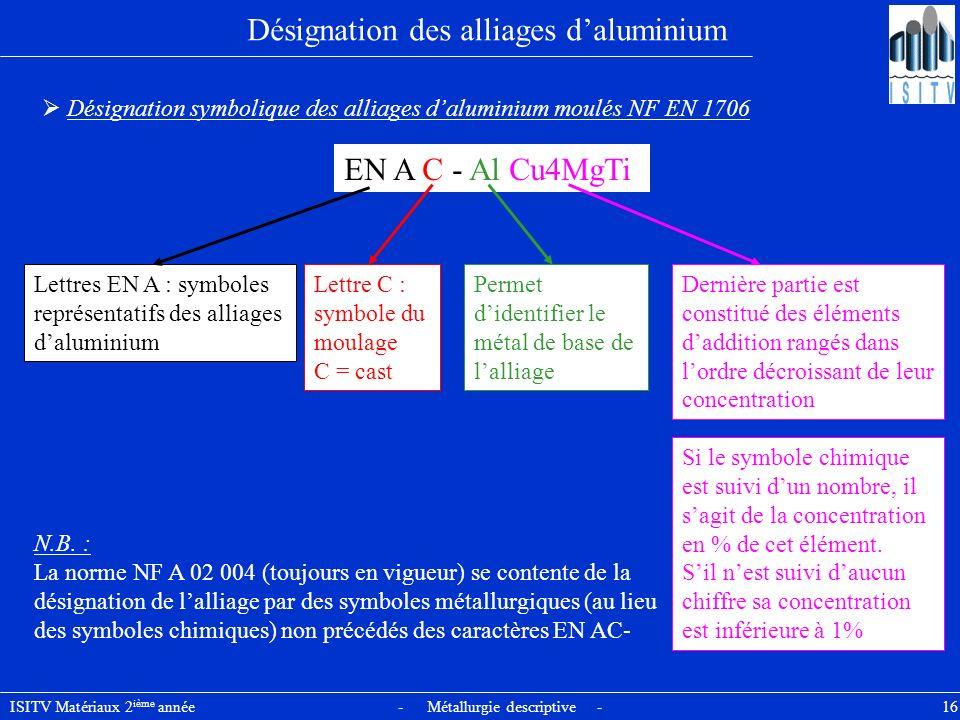 ISITV Matériaux 2 ième année - Métallurgie descriptive - 16 Désignation des alliages daluminium Désignation symbolique des alliages daluminium moulés