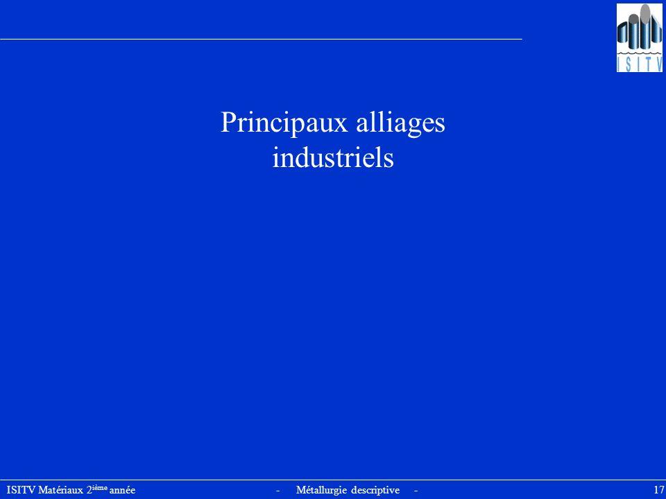 ISITV Matériaux 2 ième année - Métallurgie descriptive - 17 Principaux alliages industriels