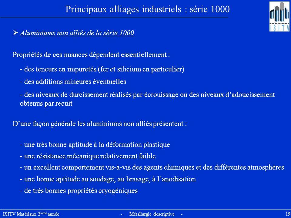 ISITV Matériaux 2 ième année - Métallurgie descriptive - 19 Principaux alliages industriels : série 1000 Aluminiums non alliés de la série 1000 Propri