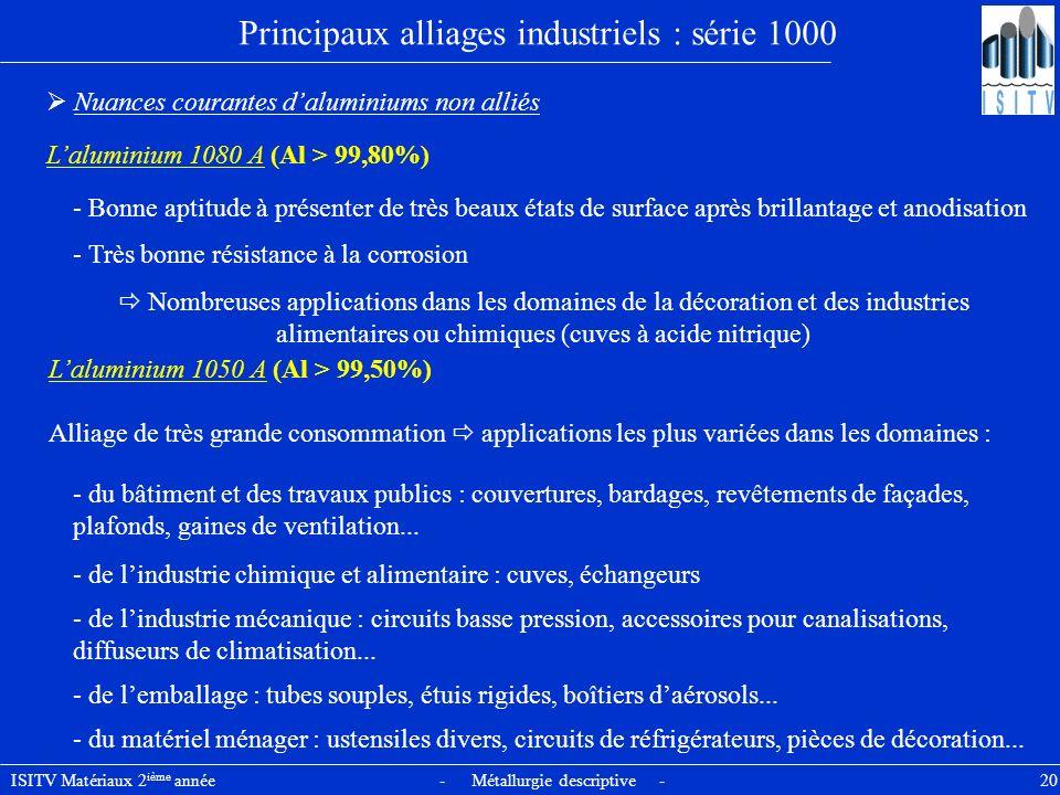 ISITV Matériaux 2 ième année - Métallurgie descriptive - 20 Principaux alliages industriels : série 1000 Nuances courantes daluminiums non alliés Lalu
