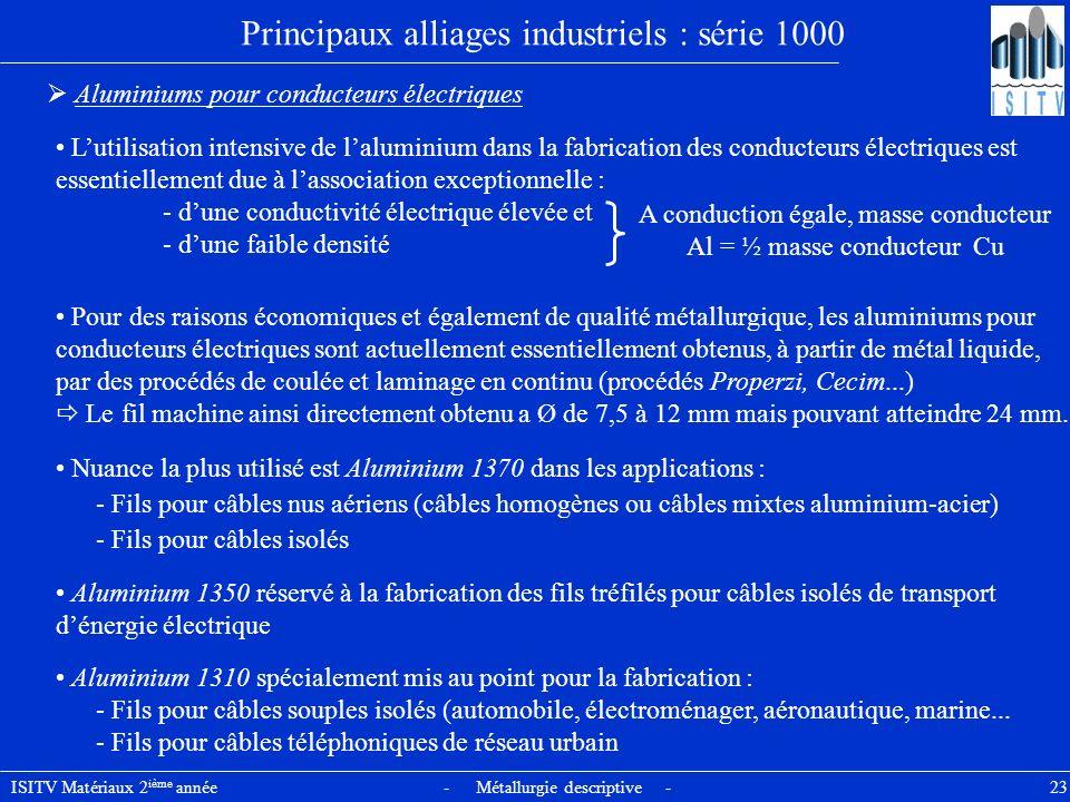 ISITV Matériaux 2 ième année - Métallurgie descriptive - 23 Principaux alliages industriels : série 1000 Aluminiums pour conducteurs électriques Lutil