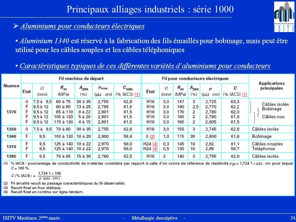 ISITV Matériaux 2 ième année - Métallurgie descriptive - 24 Principaux alliages industriels : série 1000 Aluminiums pour conducteurs électriques Alumi