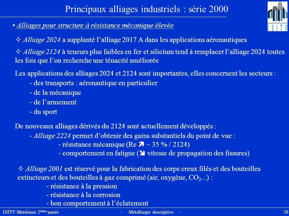 ISITV Matériaux 2 ième année - Métallurgie descriptive - 28 Principaux alliages industriels : série 2000 Alliages pour structure à résistance mécaniqu