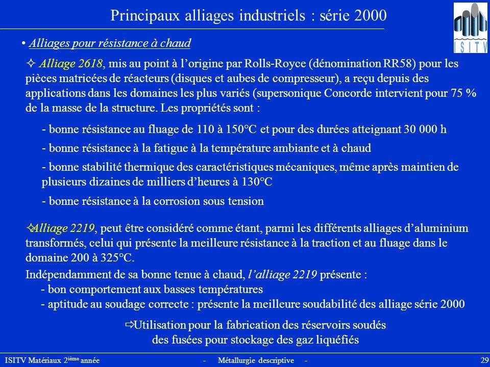 ISITV Matériaux 2 ième année - Métallurgie descriptive - 29 Principaux alliages industriels : série 2000 Alliages pour résistance à chaud Alliage 2618