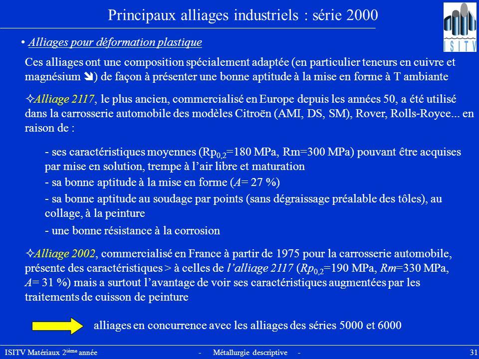 ISITV Matériaux 2 ième année - Métallurgie descriptive - 31 Principaux alliages industriels : série 2000 Alliages pour déformation plastique Ces allia