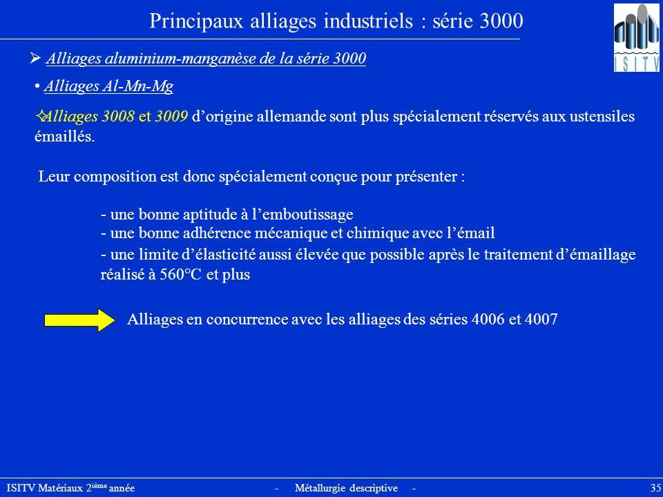 ISITV Matériaux 2 ième année - Métallurgie descriptive - 35 Principaux alliages industriels : série 3000 Alliages aluminium-manganèse de la série 3000