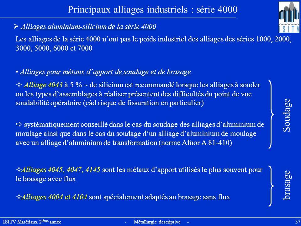 ISITV Matériaux 2 ième année - Métallurgie descriptive - 37 Principaux alliages industriels : série 4000 Alliages aluminium-silicium de la série 4000
