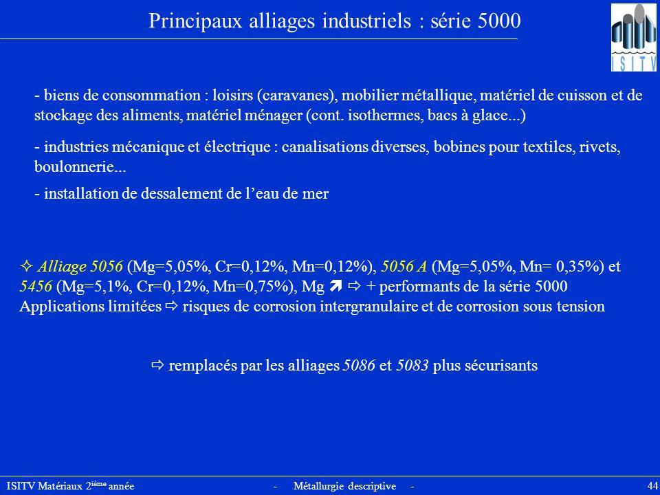 ISITV Matériaux 2 ième année - Métallurgie descriptive - 44 Principaux alliages industriels : série 5000 Alliage 5056 (Mg=5,05%, Cr=0,12%, Mn=0,12%),