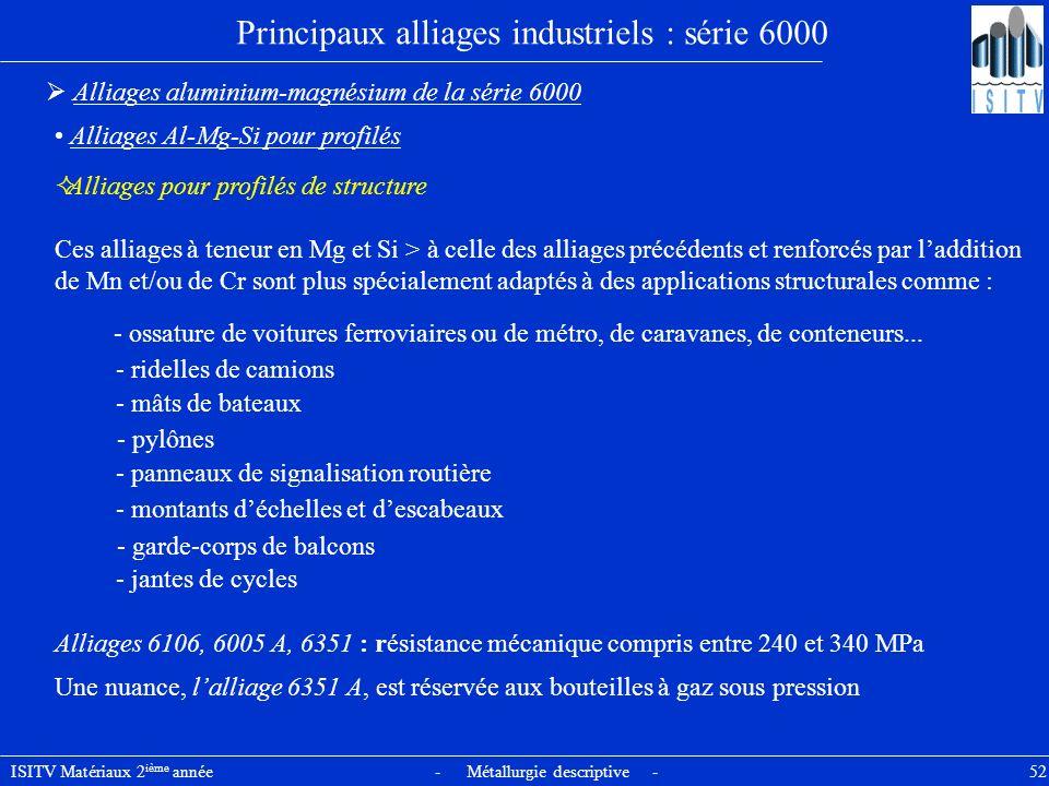 ISITV Matériaux 2 ième année - Métallurgie descriptive - 52 Principaux alliages industriels : série 6000 Alliages aluminium-magnésium de la série 6000