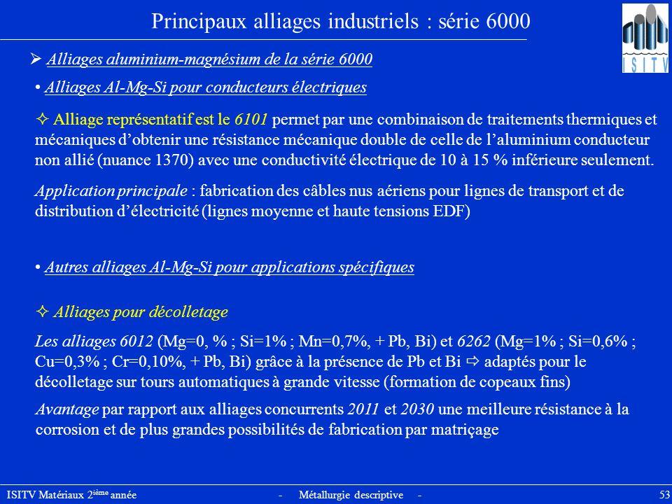 ISITV Matériaux 2 ième année - Métallurgie descriptive - 53 Principaux alliages industriels : série 6000 Alliages aluminium-magnésium de la série 6000