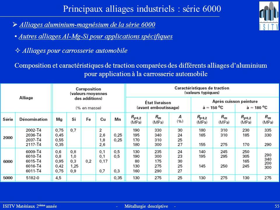 ISITV Matériaux 2 ième année - Métallurgie descriptive - 55 Principaux alliages industriels : série 6000 Alliages aluminium-magnésium de la série 6000