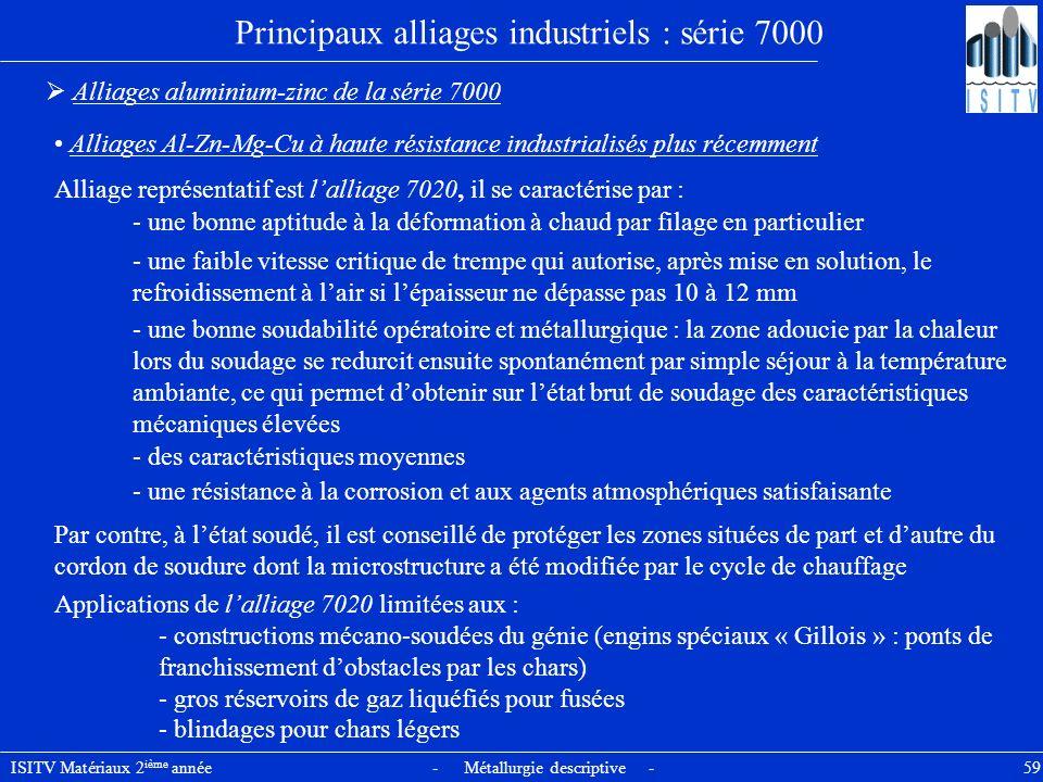 ISITV Matériaux 2 ième année - Métallurgie descriptive - 59 Principaux alliages industriels : série 7000 Alliages aluminium-zinc de la série 7000 Alli