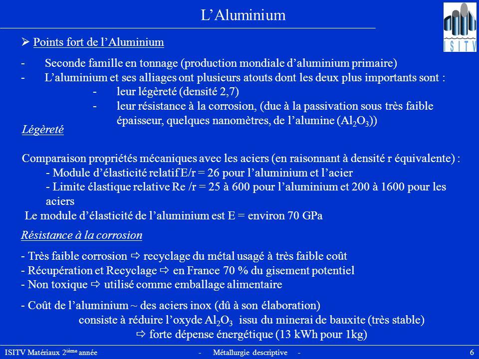ISITV Matériaux 2 ième année - Métallurgie descriptive - 37 Principaux alliages industriels : série 4000 Alliages aluminium-silicium de la série 4000 Les alliages de la série 4000 nont pas le poids industriel des alliages des séries 1000, 2000, 3000, 5000, 6000 et 7000 Alliages pour métaux dapport de soudage et de brasage Alliage 4043 à 5 % ~ de silicium est recommandé lorsque les alliages à souder ou les types dassemblages à réaliser présentent des difficultés du point de vue soudabilité opératoire (càd risque de fissuration en particulier) systématiquement conseillé dans le cas du soudage des alliages daluminium de moulage ainsi que dans le cas du soudage dun alliage daluminium de moulage avec un alliage daluminium de transformation (norme Afnor A 81-410) Soudage Alliages 4045, 4047, 4145 sont les métaux dapport utilisés le plus souvent pour le brasage avec flux Alliages 4004 et 4104 sont spécialement adaptés au brasage sans flux brasage