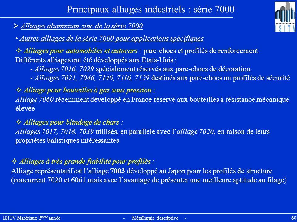 ISITV Matériaux 2 ième année - Métallurgie descriptive - 60 Principaux alliages industriels : série 7000 Alliages aluminium-zinc de la série 7000 Autr
