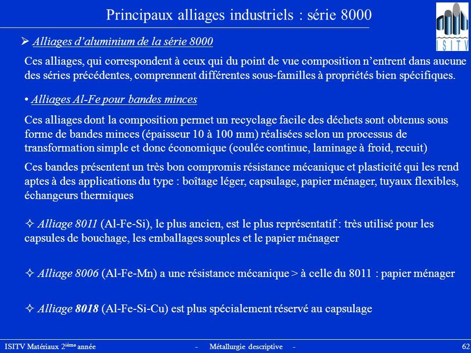 ISITV Matériaux 2 ième année - Métallurgie descriptive - 62 Principaux alliages industriels : série 8000 Alliages daluminium de la série 8000 Ces alli