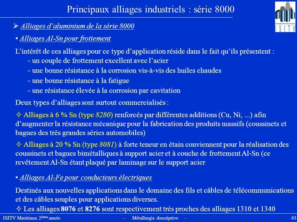 ISITV Matériaux 2 ième année - Métallurgie descriptive - 63 Principaux alliages industriels : série 8000 Alliages daluminium de la série 8000 Alliages