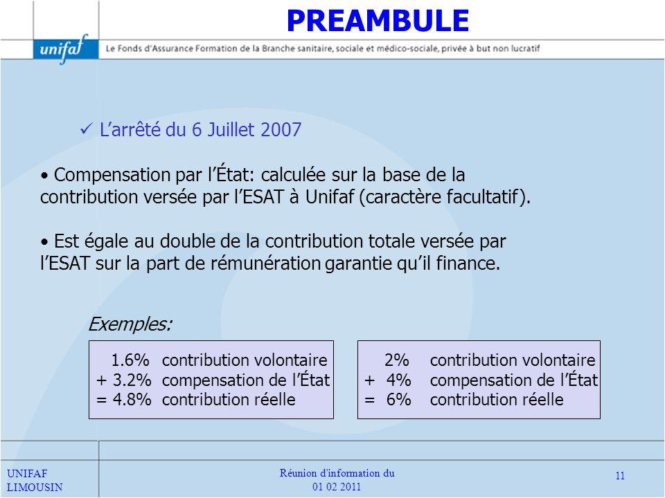 Larrêté du 6 Juillet 2007 Compensation par lÉtat: calculée sur la base de la contribution versée par lESAT à Unifaf (caractère facultatif). Est égale
