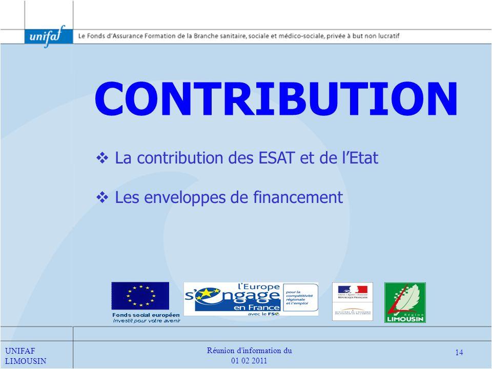 CONTRIBUTION La contribution des ESAT et de lEtat Les enveloppes de financement UNIFAF LIMOUSIN 14 Réunion d'information du 01 02 2011