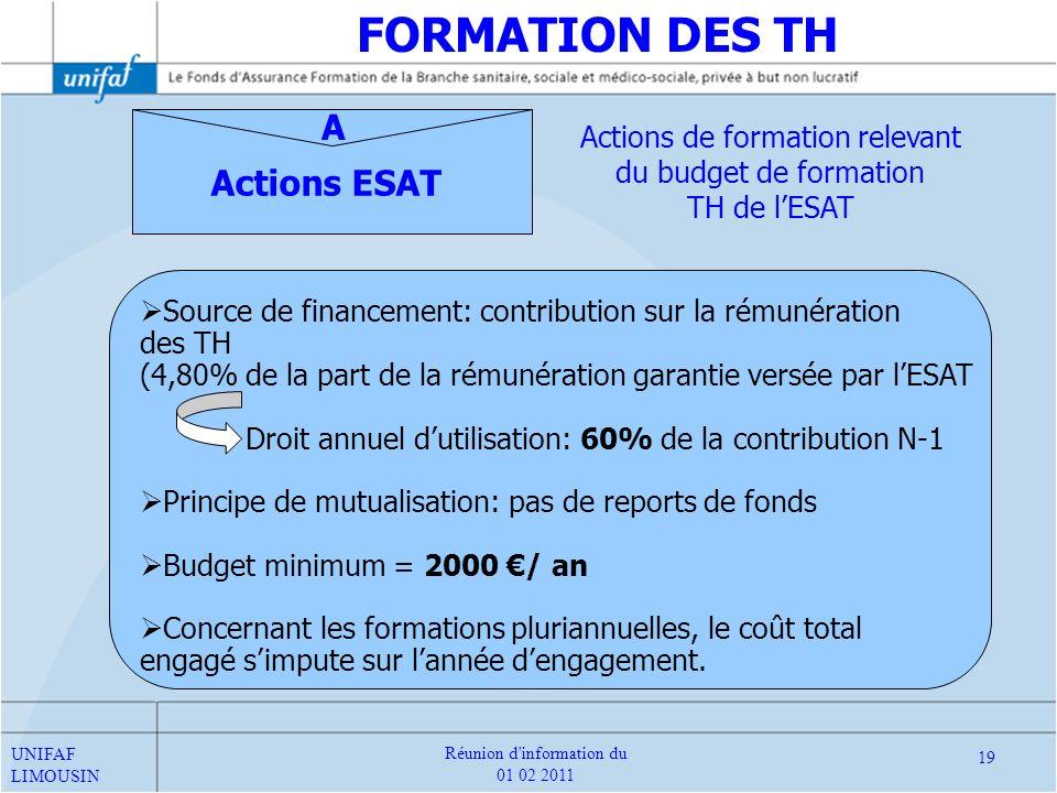 Actions ESAT A Source de financement: contribution sur la rémunération des TH (4,80% de la part de la rémunération garantie versée par lESAT Droit ann
