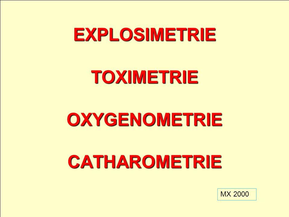 Fonctionnement du Oldham MX 2000 description Lexplosimètre fonctionne selon le principe de combustion catalytique sur filament: – Dans une chambre de combustion, un filament est chauffé à haute température grâce à un courant électrique qui le traverse.