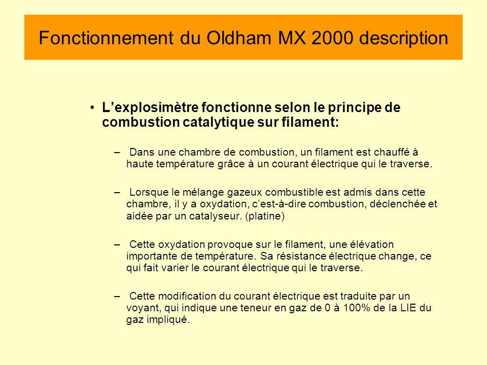 Fonctionnement du Oldham MX 2000 description Détection explosion (méthane) Cellule 0² Cellule tox 1 CO Cellule tox 2 H²S