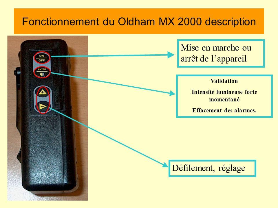 Diagramme LIE LSE Zone dangereuse Zone mesurée par l explosimètre 60% 0 100% gaz 100% air 0 % d air Méthane 5%15% 3% 1.9%8.5% 0.957% Butane 100% LIE