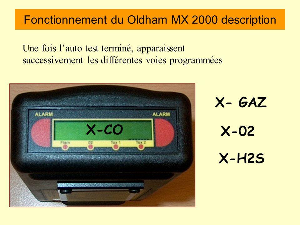 Pour la mise en route appui sur MX 2000 F 1.17 test Puis apparaît successivement Fonctionnement du Oldham MX 2000 description