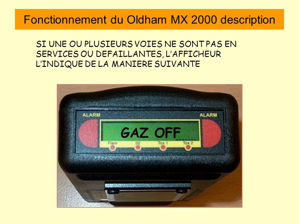 Une fois lauto test terminé, apparaissent successivement les différentes voies programmées X-CO X-H2S X-02 X- GAZ Fonctionnement du Oldham MX 2000 des