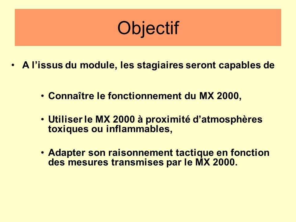 Objectif A lissus du module, les stagiaires seront capables de Connaître le fonctionnement du MX 2000, Utiliser le MX 2000 à proximité datmosphères toxiques ou inflammables, Adapter son raisonnement tactique en fonction des mesures transmises par le MX 2000.