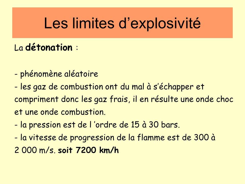 Les limites d explosivité La déflagration : Phénomène obligatoire. Cest une combustion très vive qui se déplace dans un mélange explosif. La vitesse d