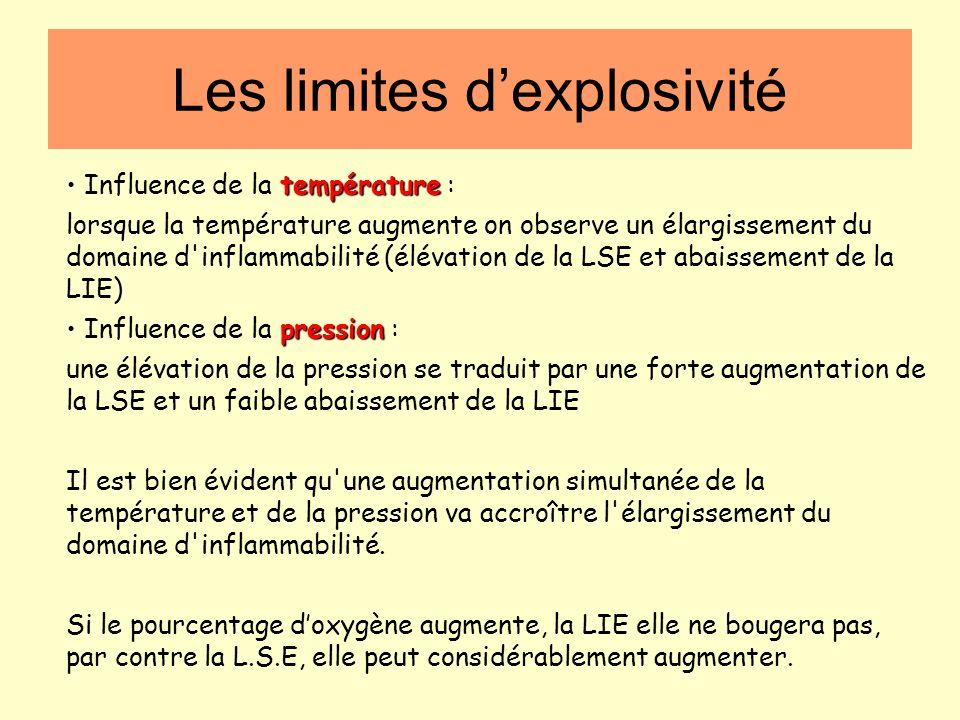 Les limites dexplosivité Lorsque les conditions idéales sont atteintes, la combustion est complète sans excès d'air et lénergie est maximale. Mélange