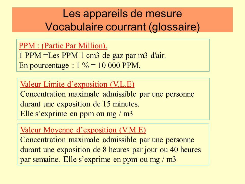 La FDS 12 - Informations écotoxicologiques 13 - Informations sur les possibilités délimination des déchets. 14 - Informations relatives au transport 1