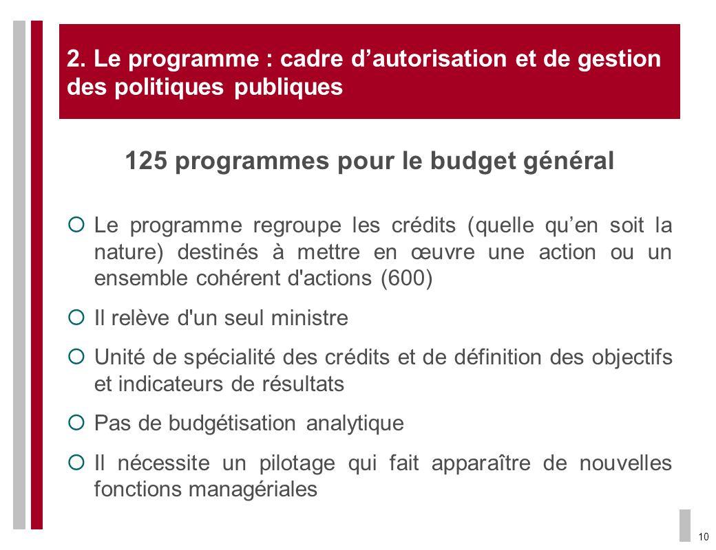 10 2. Le programme : cadre dautorisation et de gestion des politiques publiques 125 programmes pour le budget général Le programme regroupe les crédit