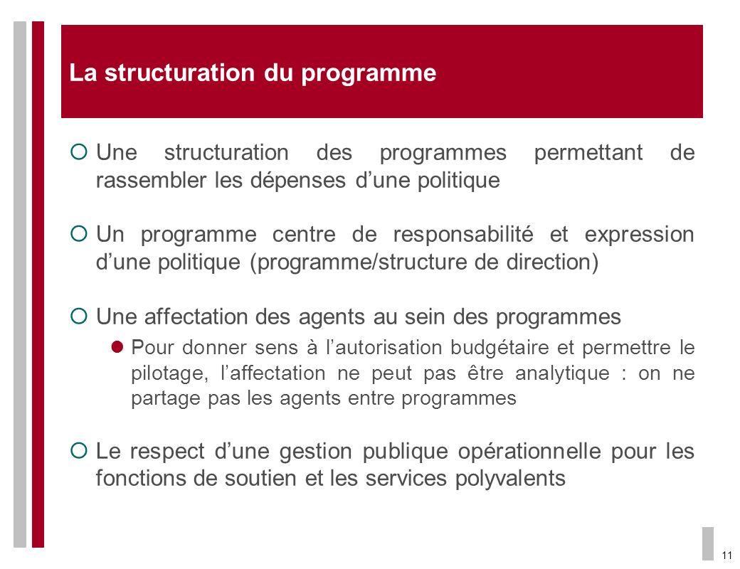 11 La structuration du programme Une structuration des programmes permettant de rassembler les dépenses dune politique Un programme centre de responsa