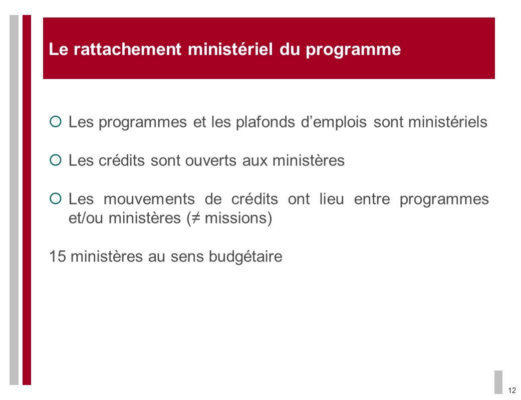 12 Le rattachement ministériel du programme Les programmes et les plafonds demplois sont ministériels Les crédits sont ouverts aux ministères Les mouv