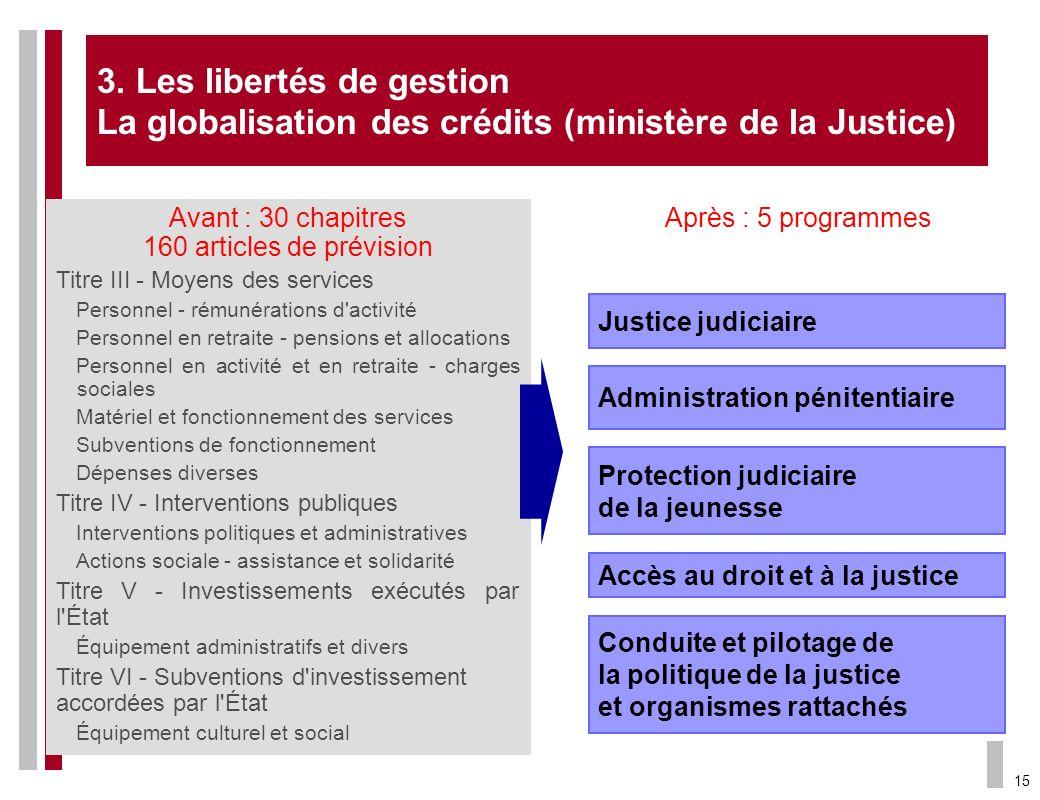 15 Administration pénitentiaire Conduite et pilotage de la politique de la justice et organismes rattachés Justice judiciaire Protection judiciaire de
