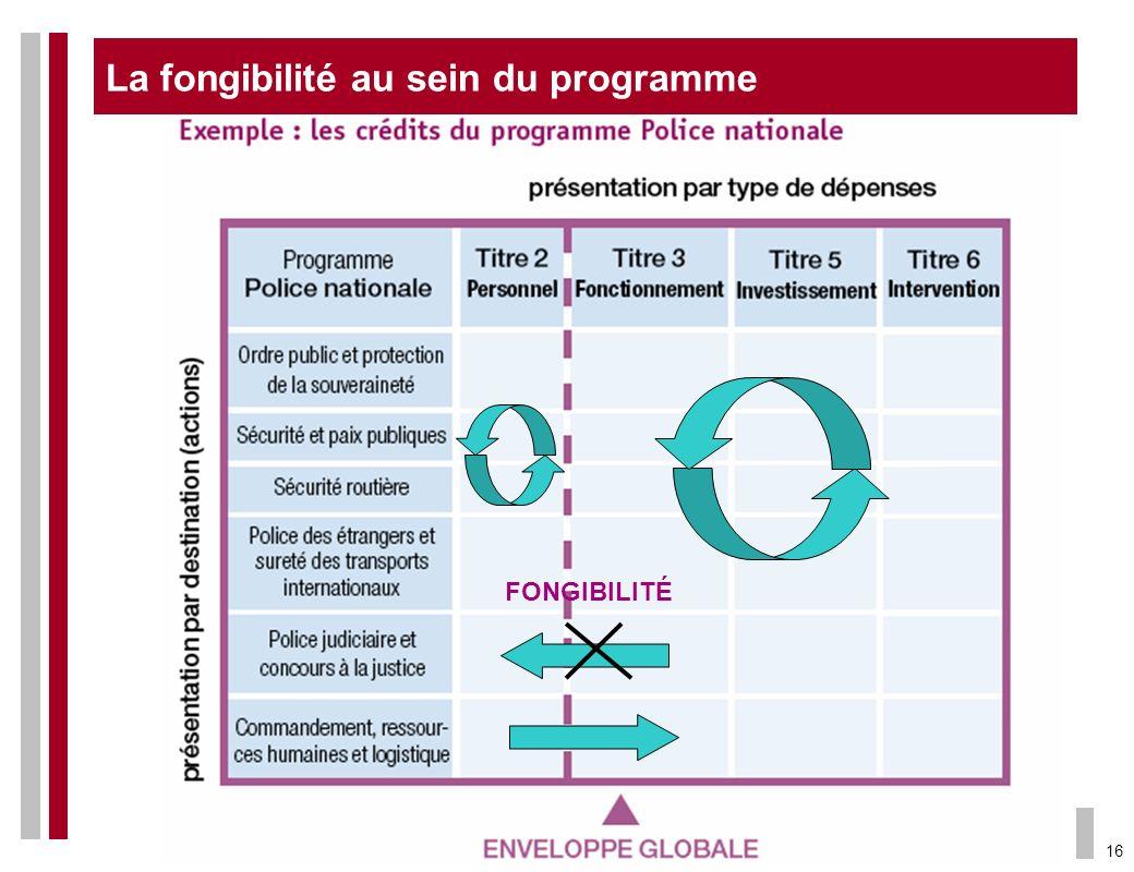 16 FONGIBILITÉ La fongibilité au sein du programme