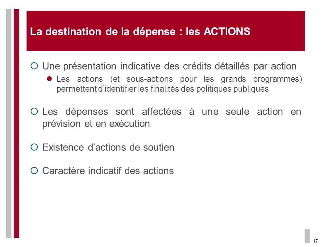 17 La destination de la dépense : les ACTIONS Une présentation indicative des crédits détaillés par action Les actions (et sous-actions pour les grand