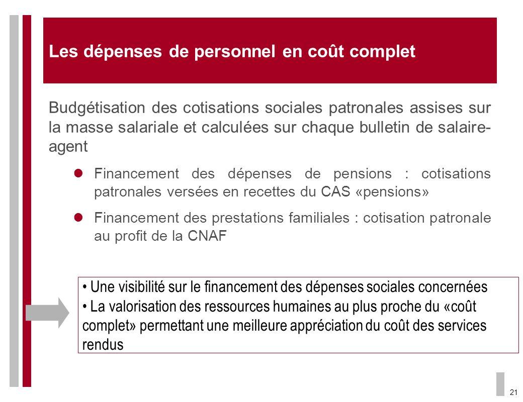 21 Une visibilité sur le financement des dépenses sociales concernées La valorisation des ressources humaines au plus proche du «coût complet» permett