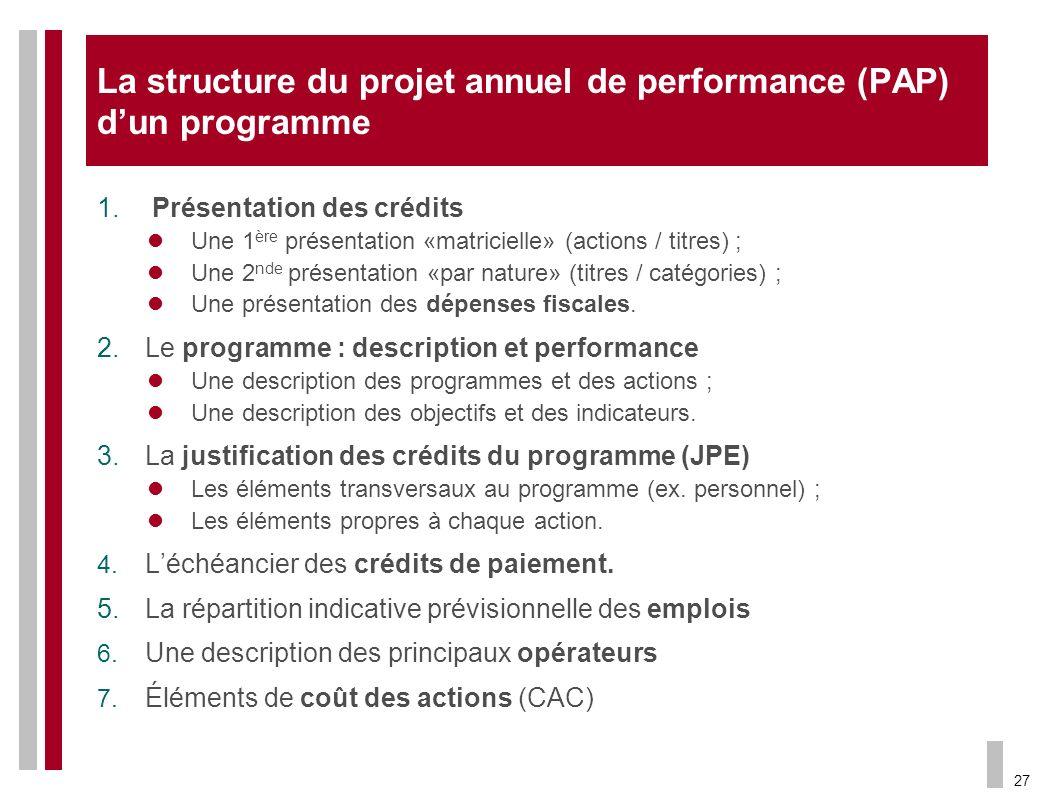 27 La structure du projet annuel de performance (PAP) dun programme 1. Présentation des crédits Une 1 ère présentation «matricielle» (actions / titres